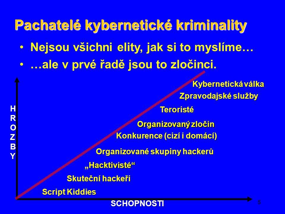 5 Pachatelé kybernetické kriminality •Nejsou všichni elity, jak si to myslíme… •…ale v prvé řadě jsou to zločinci. Script Kiddies Skuteční hackeři Hac