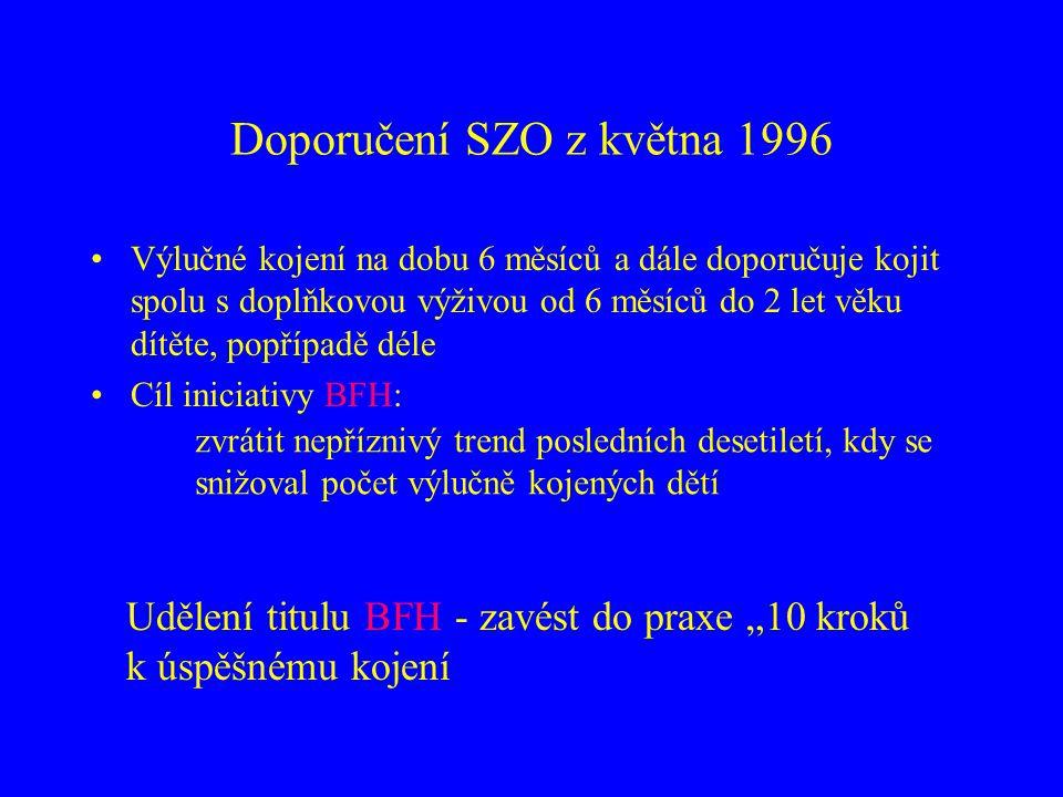 Doporučení SZO z května 1996 •Výlučné kojení na dobu 6 měsíců a dále doporučuje kojit spolu s doplňkovou výživou od 6 měsíců do 2 let věku dítěte, pop