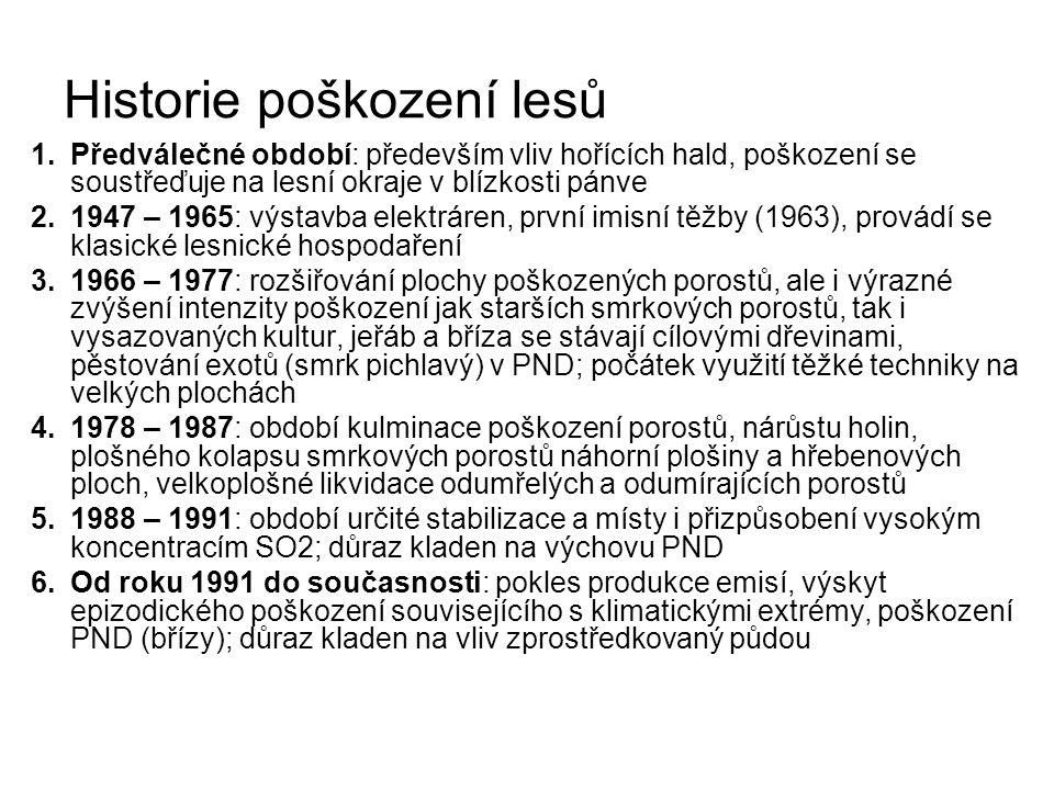 Historie poškození lesů 1.Předválečné období: především vliv hořících hald, poškození se soustřeďuje na lesní okraje v blízkosti pánve 2.1947 – 1965: výstavba elektráren, první imisní těžby (1963), provádí se klasické lesnické hospodaření 3.1966 – 1977: rozšiřování plochy poškozených porostů, ale i výrazné zvýšení intenzity poškození jak starších smrkových porostů, tak i vysazovaných kultur, jeřáb a bříza se stávají cílovými dřevinami, pěstování exotů (smrk pichlavý) v PND; počátek využití těžké techniky na velkých plochách 4.1978 – 1987: období kulminace poškození porostů, nárůstu holin, plošného kolapsu smrkových porostů náhorní plošiny a hřebenových ploch, velkoplošné likvidace odumřelých a odumírajících porostů 5.1988 – 1991: období určité stabilizace a místy i přizpůsobení vysokým koncentracím SO2; důraz kladen na výchovu PND 6.Od roku 1991 do současnosti: pokles produkce emisí, výskyt epizodického poškození souvisejícího s klimatickými extrémy, poškození PND (břízy); důraz kladen na vliv zprostředkovaný půdou