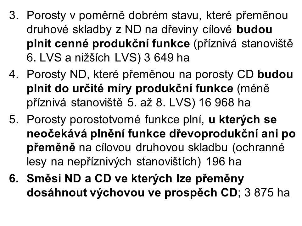 3.Porosty v poměrně dobrém stavu, které přeměnou druhové skladby z ND na dřeviny cílové budou plnit cenné produkční funkce (příznivá stanoviště 6.