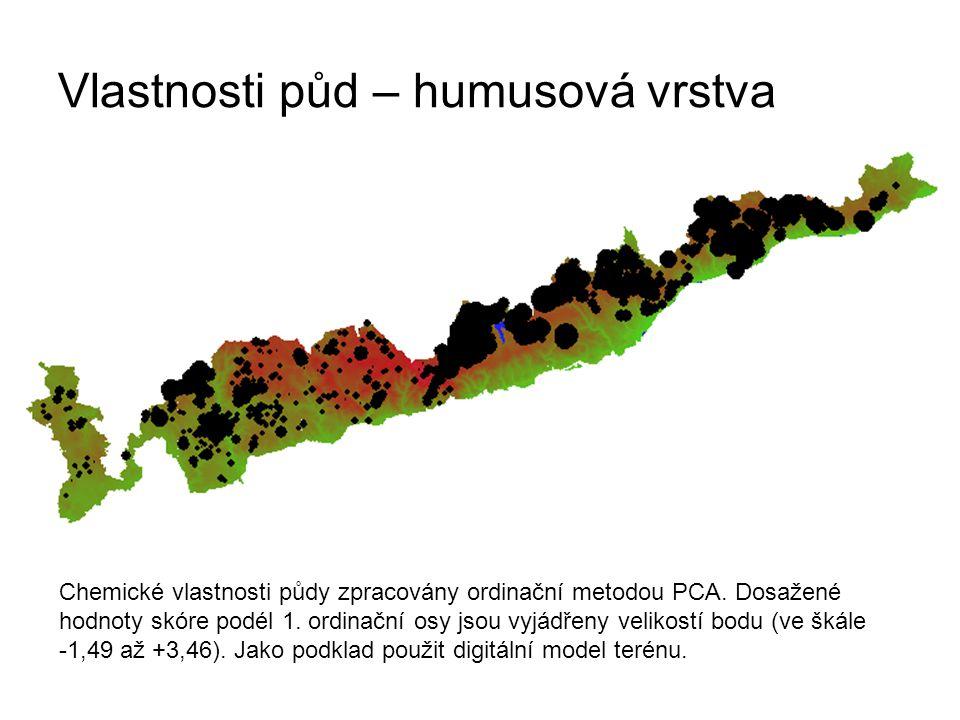 Vlastnosti půd – humusová vrstva Chemické vlastnosti půdy zpracovány ordinační metodou PCA.