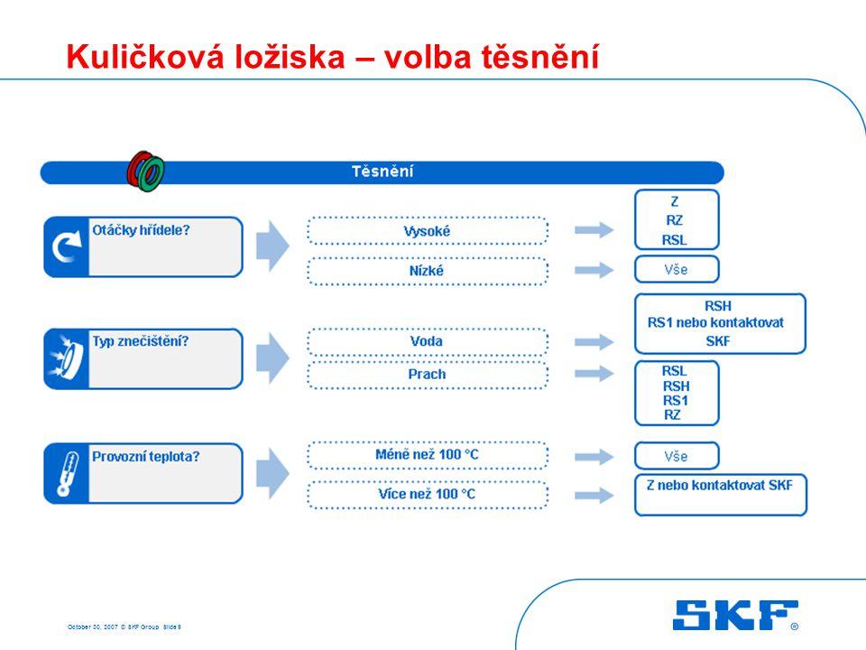 October 30, 2007 © SKF Group Slide 9 Kuličková ložiska – volba těsnění