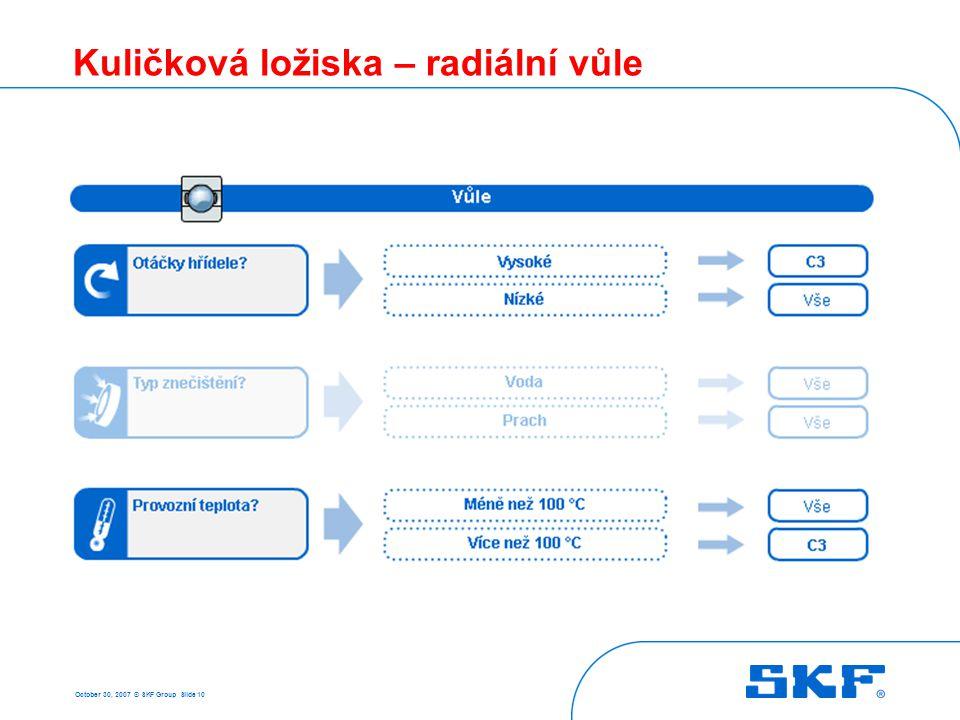October 30, 2007 © SKF Group Slide 10 Kuličková ložiska – radiální vůle