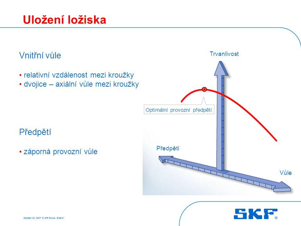 October 30, 2007 © SKF Group Slide 21 Uložení ložiska Vnitřní vůle • relativní vzdálenost mezi kroužky • dvojice – axiální vůle mezi kroužky Předpětí