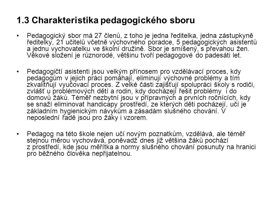1.3 Charakteristika pedagogického sboru •Pedagogický sbor má 27 členů, z toho je jedna ředitelka, jedna zástupkyně ředitelky, 21 učitelů včetně výchov