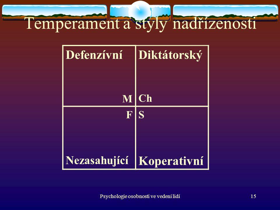Psychologie osobnosti ve vedení lidí15 Temperament a styly nadřízenosti Defenzívní M Diktátorský Ch F Nezasahující S Koperativní