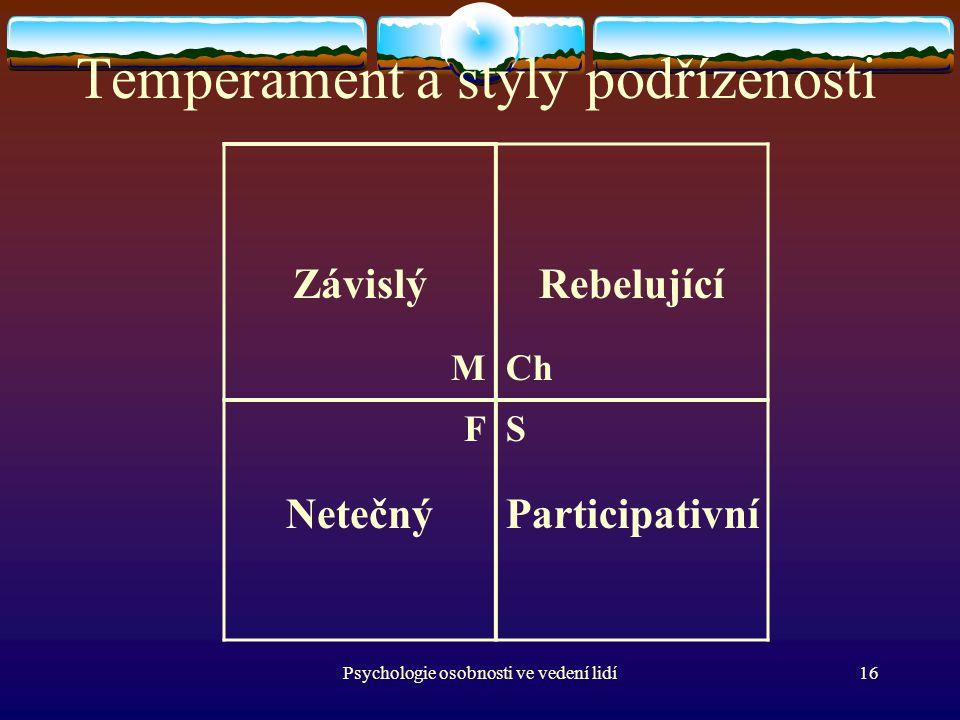 Psychologie osobnosti ve vedení lidí16 Temperament a styly podřízenosti Závislý M Rebelující Ch F Netečný S Participativní