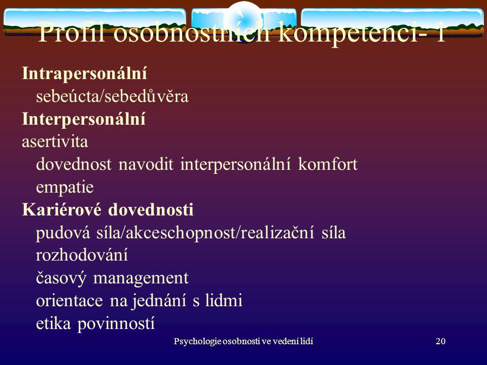 Psychologie osobnosti ve vedení lidí20 Profil osobnostních kompetencí- 1 Intrapersonální sebeúcta/sebedůvěra Interpersonální asertivita dovednost navodit interpersonální komfort empatie Kariérové dovednosti pudová síla/akceschopnost/realizační síla rozhodování časový management orientace na jednání s lidmi etika povinností