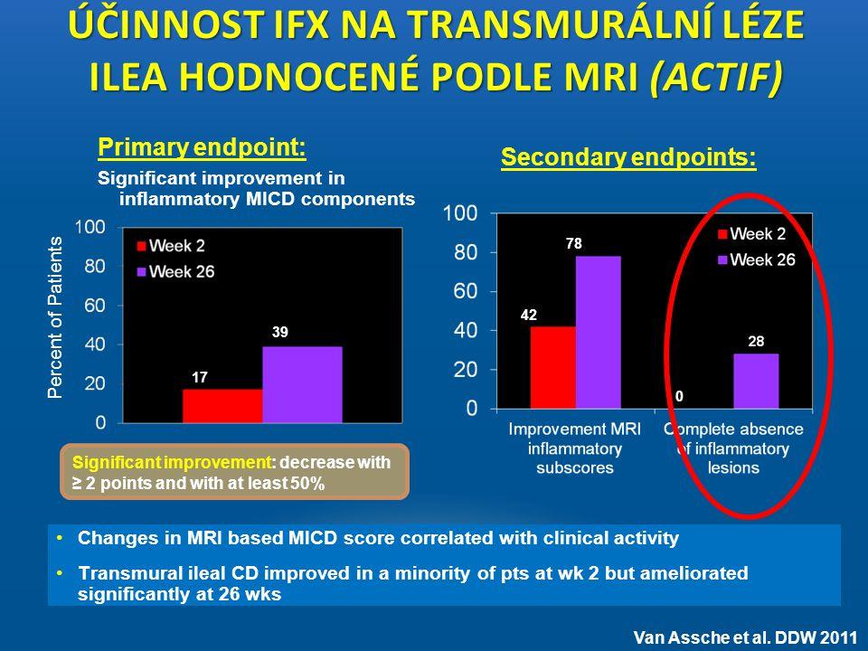 ÚČINNOST IFX NA TRANSMURÁLNÍ LÉZE ILEA HODNOCENÉ PODLE MRI (ACTIF) Van Assche et al. DDW 2011 Significant improvement: decrease with ≥ 2 points and wi