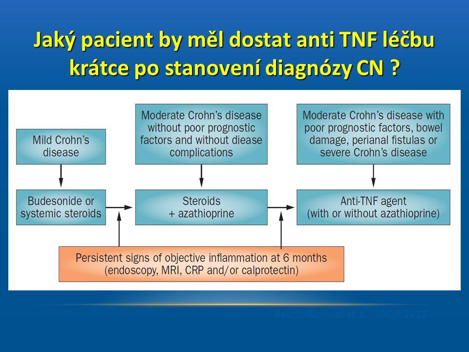 Jaký pacient by měl dostat anti TNF léčbu krátce po stanovení diagnózy CN ? Peyrin-Biroulet et al. NRGH 2013