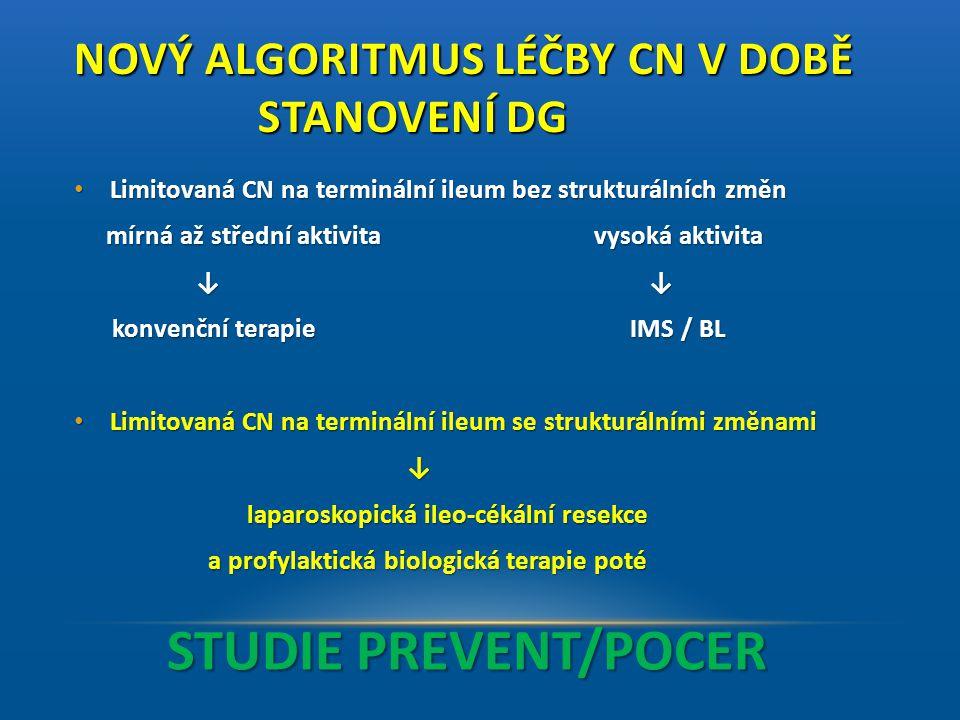 NOVÝ ALGORITMUS LÉČBY CN V DOBĚ STANOVENÍ DG • Limitovaná CN na terminální ileum bez strukturálních změn mírná až střední aktivita vysoká aktivita mír