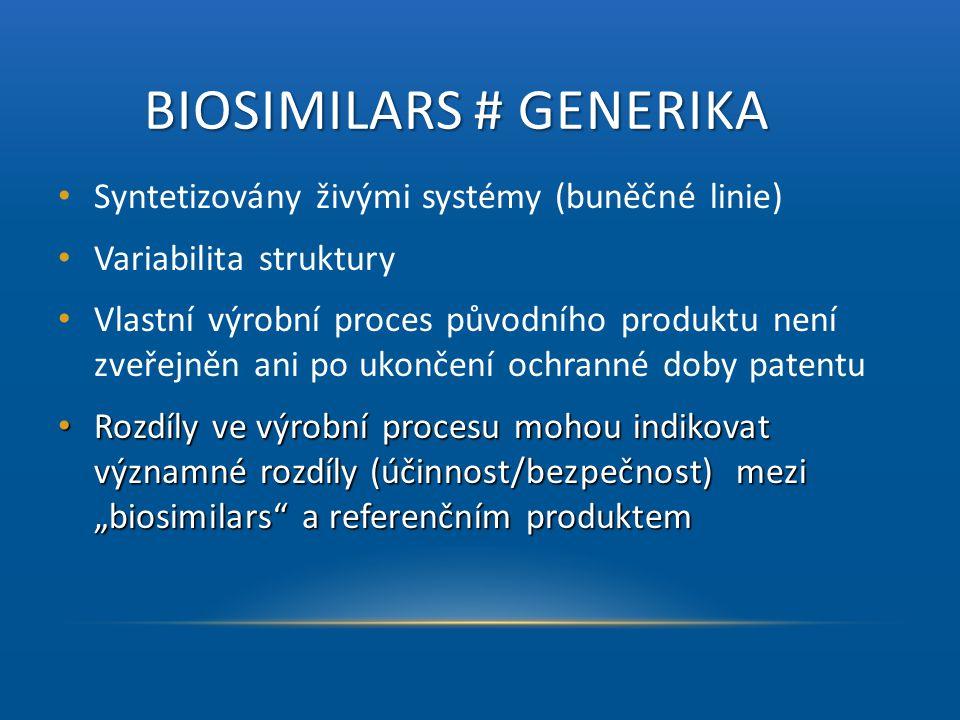 BIOSIMILARS # GENERIKA • Syntetizovány živými systémy (buněčné linie) • Variabilita struktury • Vlastní výrobní proces původního produktu není zveřejn