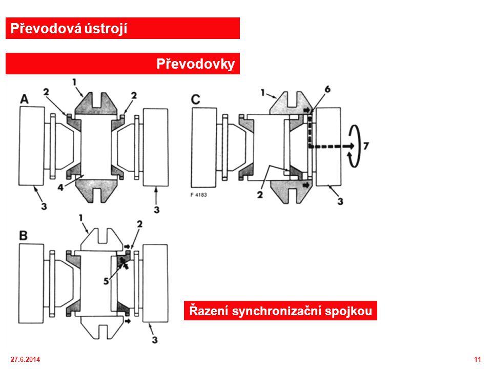 27.6.201412 Převodová ústrojí Převodovky Borg-Warner