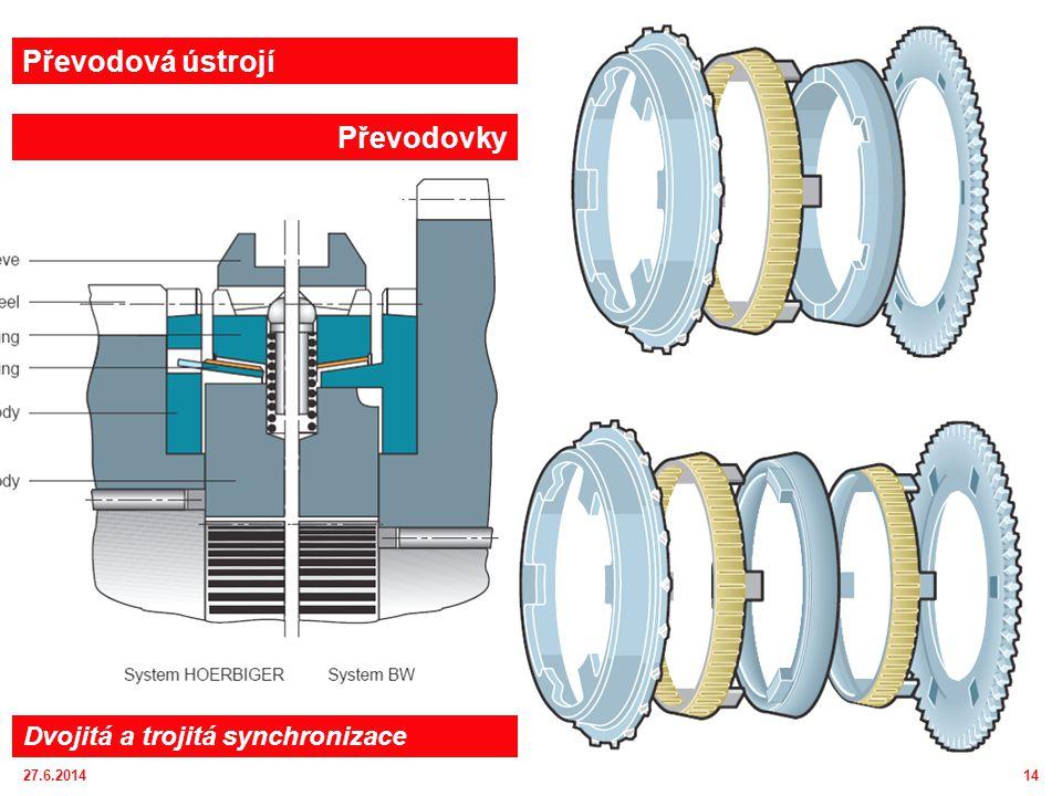 27.6.201415 Převodová ústrojí Převodovky Borg-Warner 7 65 4321 8 1-převodové kolo 2-unášecí ozubení 3-vnitřní prstenec 4-vnější prstenec 5-synchronizační kroužek 6-synchronizační jádro 7-synchronizační objímka 8-jistící prvky