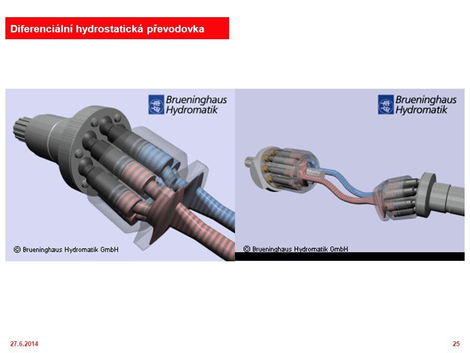 27.6.201426 Mechanický přenos Hydrostatický přenos 25 % 75 % 0 km/h 12 km/h 38 km/h Rozdělení výkonu Výkon Vario převodovka Diferenciální hydrostatická převodovka