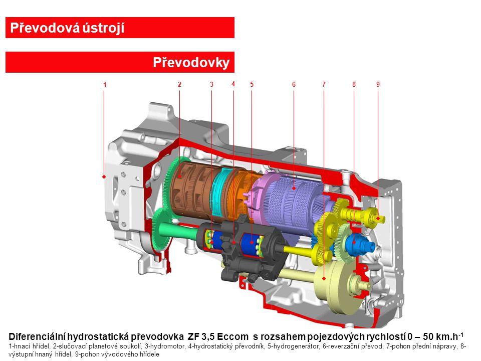 27.6.201428 Převodová ústrojí Převodovky – osobní automobily DSG (Direkt Schalt Getriebe)
