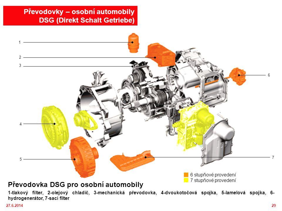 27.6.201430 Převodovky – osobní automobily DSG (Direkt Schalt Getriebe)