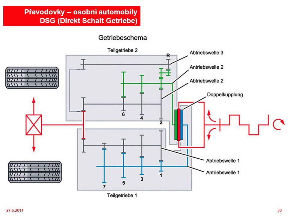 27.6.201431 Převodovky – osobní automobily DSG (Direkt Schalt Getriebe)