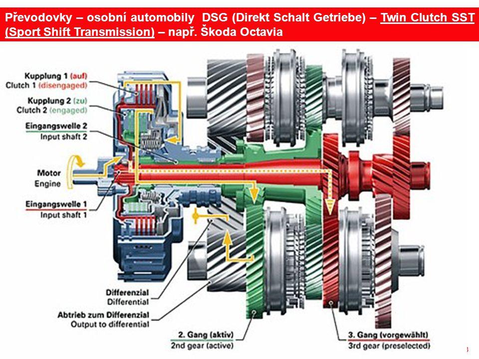 27.6.201434 Převodovky – osobní automobily DSG (Direkt Schalt Getriebe) 1 2 3 4 567 1-Tlumič torzních kmitů 2-Dvojčinná spojka 3-Řídící elektronika s akčními členy 4-Převodovka 5-Výstup k pohonu přední nápravy 6-Rozdělovací převodovka 7-Výstup k pohonu zadní nápravy