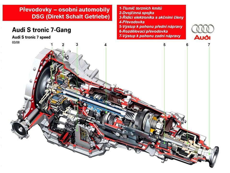 27.6.201435 Převodovky – osobní automobily DSG (Direkt Schalt Getriebe)