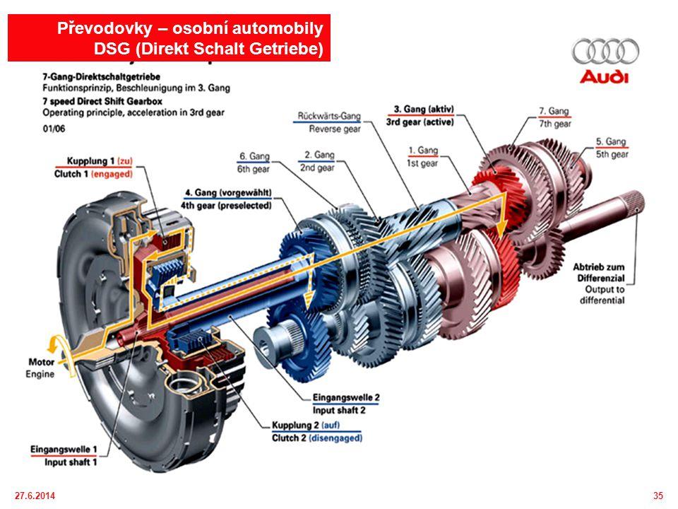 27.6.201436 Převodovky – osobní automobily DSG (Direkt Schalt Getriebe)