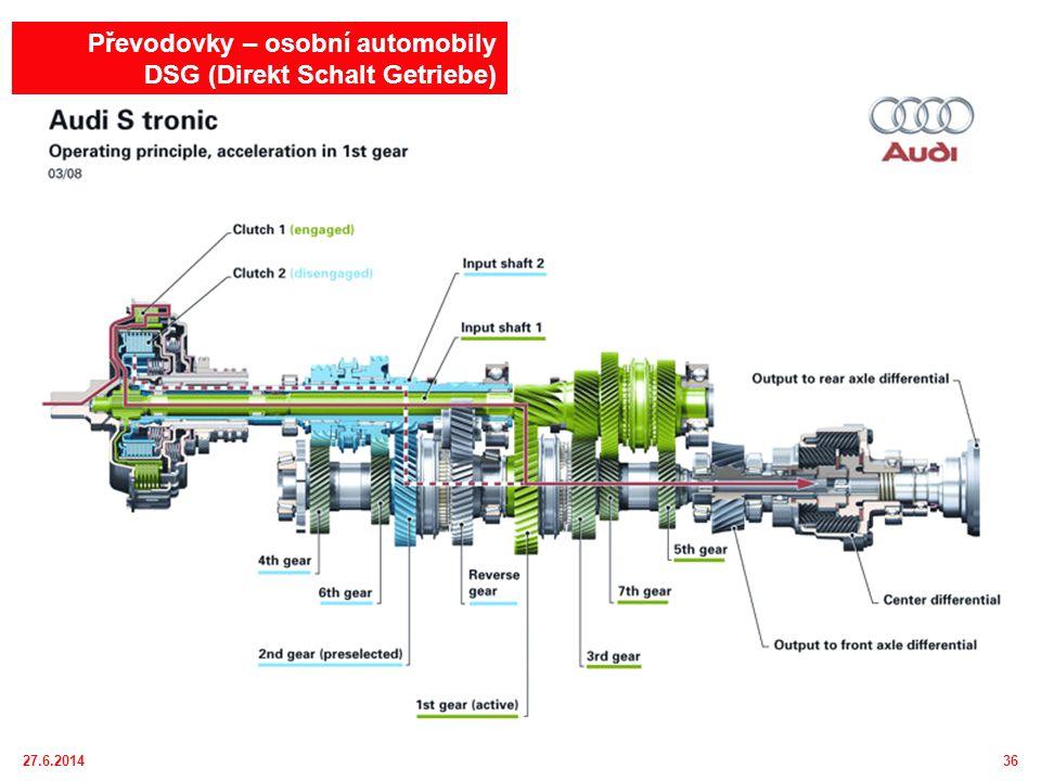 27.6.201437 Převodovky – osobní automobily DSG (Direkt Schalt Getriebe)