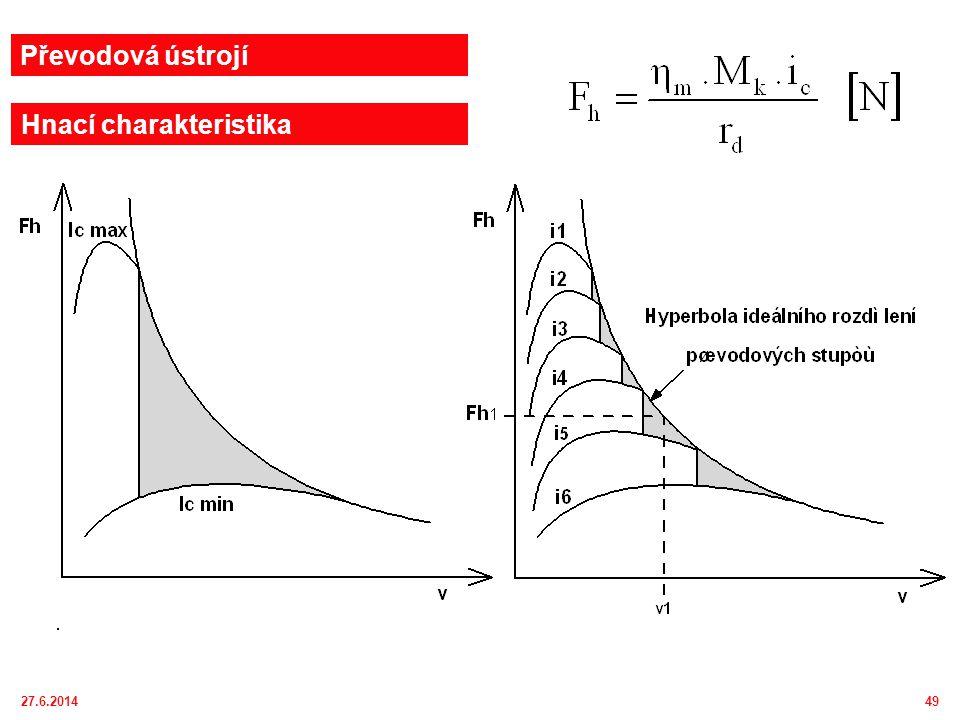 27.6.201449 Převodová ústrojí Hnací charakteristika