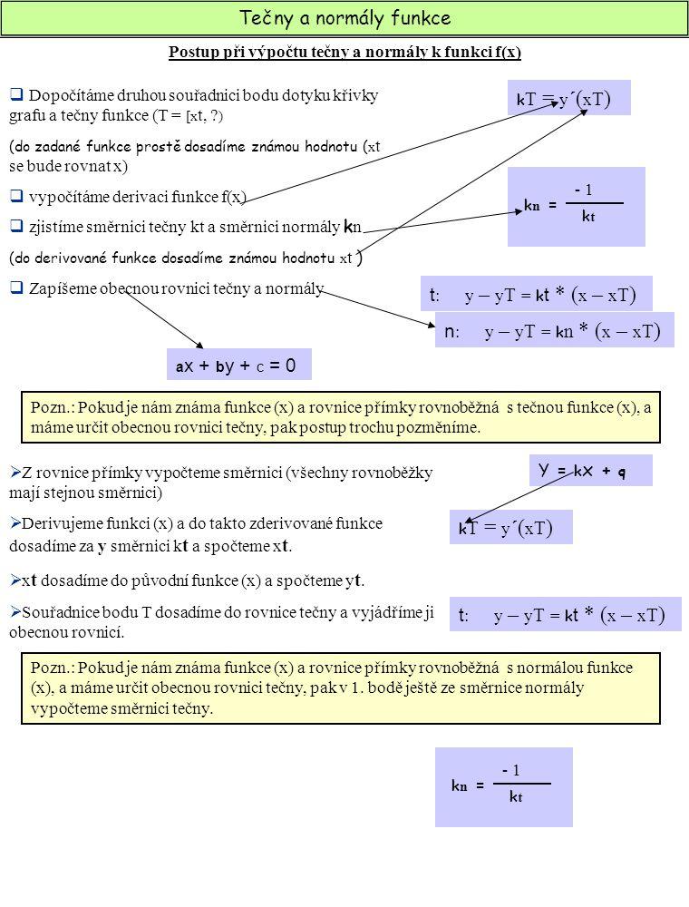 Tečny a normály funkce Postup při výpočtu tečny a normály k funkci f(x) k n = - 1 ktkt t : y – y T = k t * ( x – x T ) k T = y ´( x T ) n : y – y T =