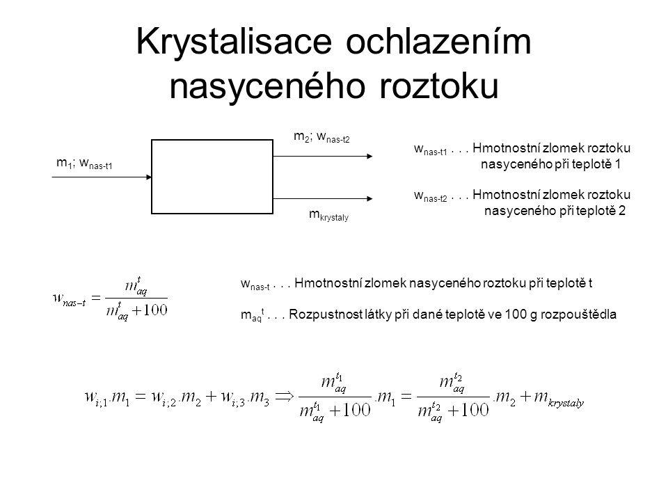 Krystalisace ochlazením nasyceného roztoku m 1 ; w nas-t1 m 2 ; w nas-t2 m krystaly w nas-t1... Hmotnostní zlomek roztoku nasyceného při teplotě 1 w n