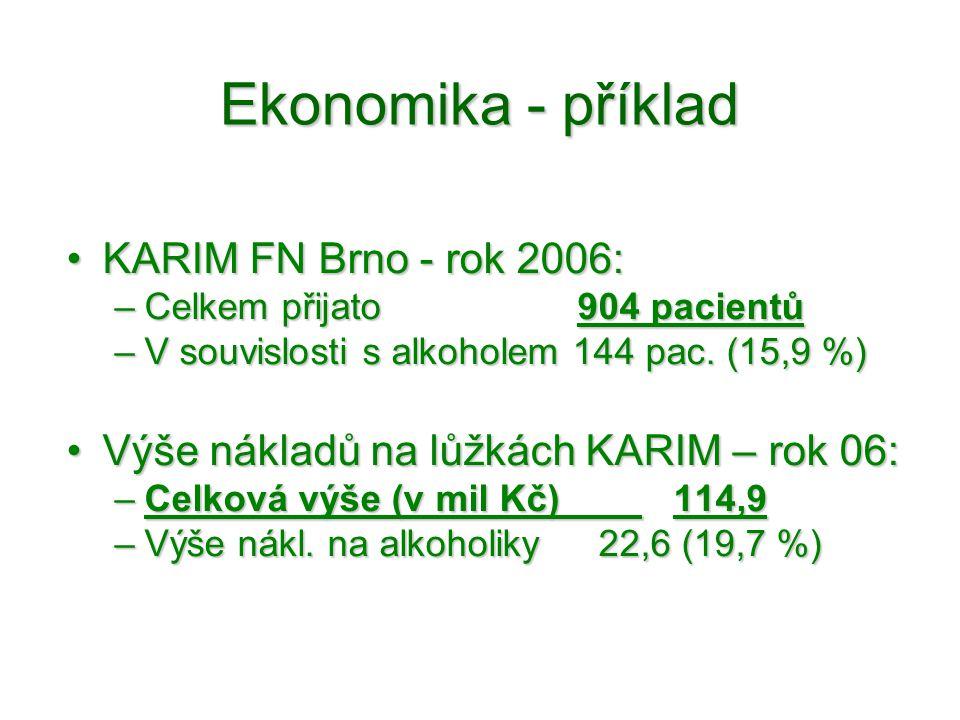 Ekonomika - příklad •KARIM FN Brno - rok 2006: –Celkem přijato 904 pacientů –V souvislosti s alkoholem 144 pac. (15,9 %) •Výše nákladů na lůžkách KARI