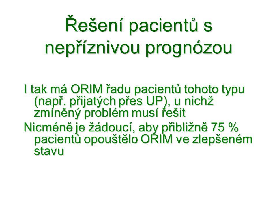 Řešení pacientů s nepříznivou prognózou I tak má ORIM řadu pacientů tohoto typu (např. přijatých přes UP), u nichž zmíněný problém musí řešit Nicméně