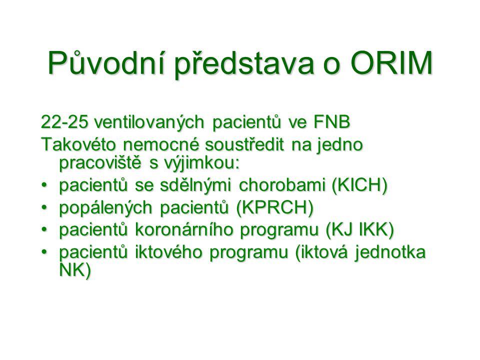 Původní představa o ORIM 22-25 ventilovaných pacientů ve FNB Takovéto nemocné soustředit na jedno pracoviště s výjimkou: •pacientů se sdělnými choroba
