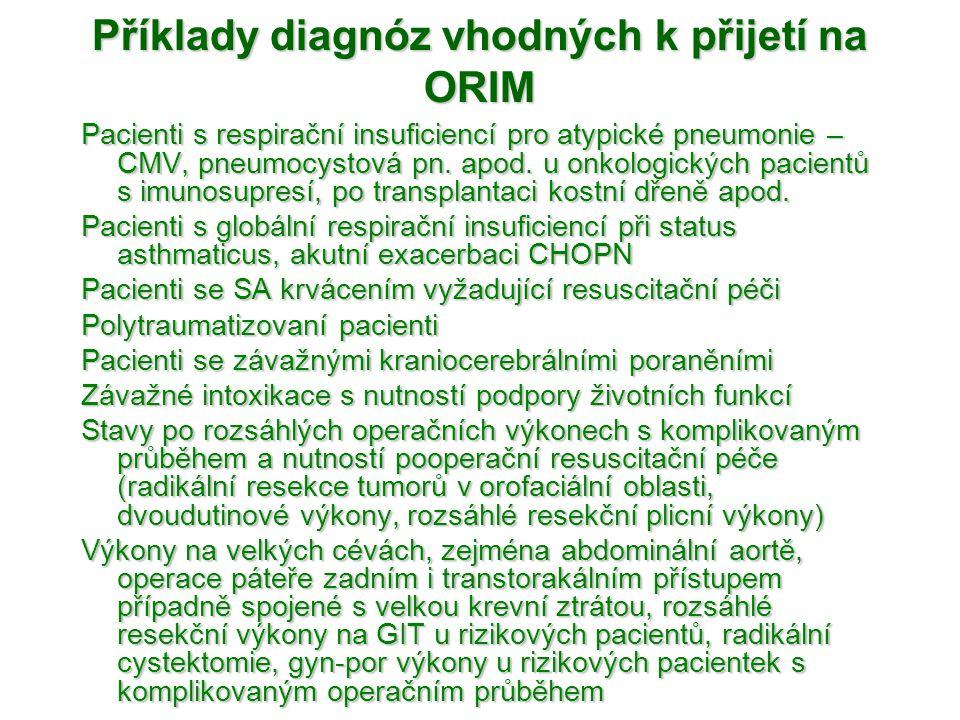 Příklady diagnóz vhodných k přijetí na ORIM Pacienti s respirační insuficiencí pro atypické pneumonie – CMV, pneumocystová pn. apod. u onkologických p