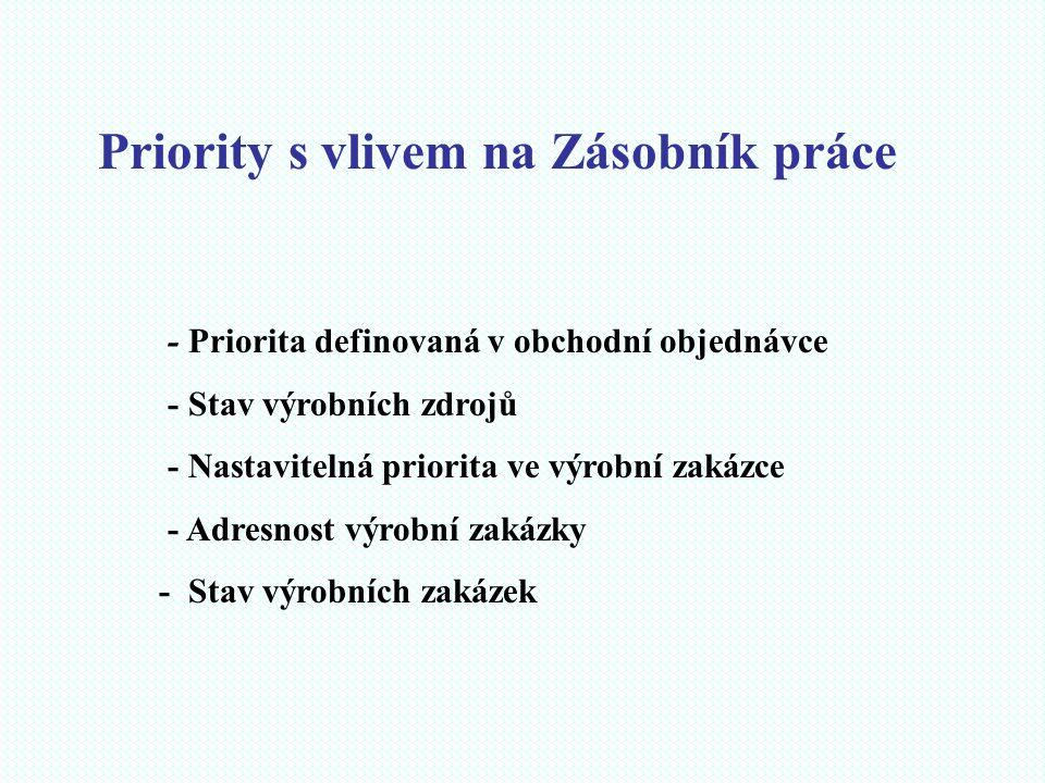 Priority s vlivem na Zásobník práce - Priorita definovaná v obchodní objednávce - Stav výrobních zdrojů - Nastavitelná priorita ve výrobní zakázce - A
