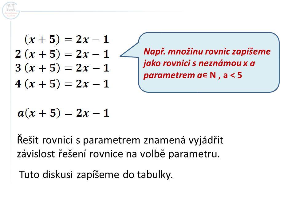 Např. množinu rovnic zapíšeme jako rovnici s neznámou x a parametrem a ∊ N, a < 5 Řešit rovnici s parametrem znamená vyjádřit závislost řešení rovnice