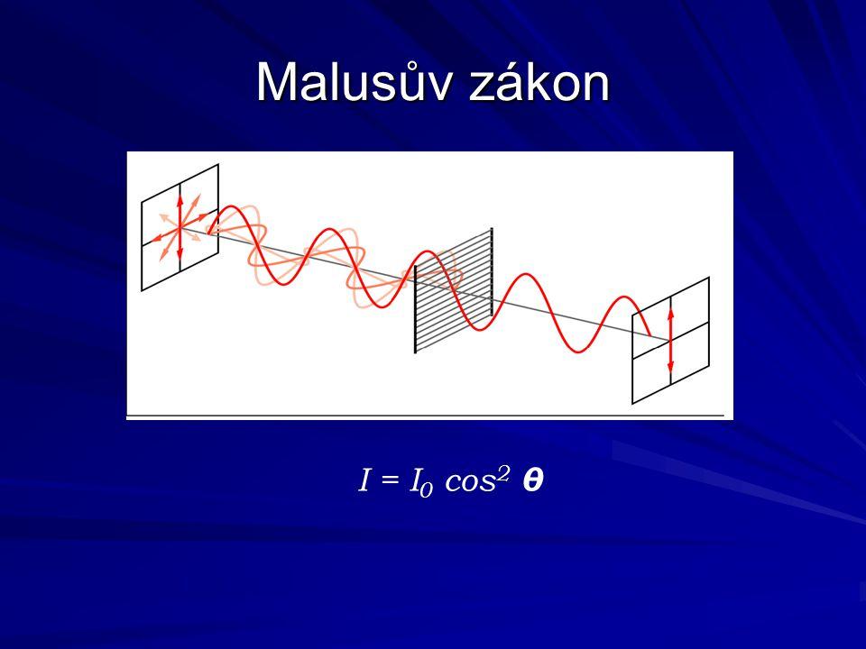 Malusův zákon I = I 0 cos 2 θ