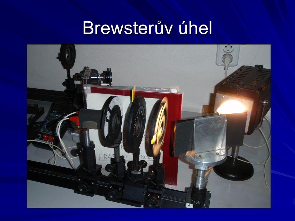 Brewsterův úhel