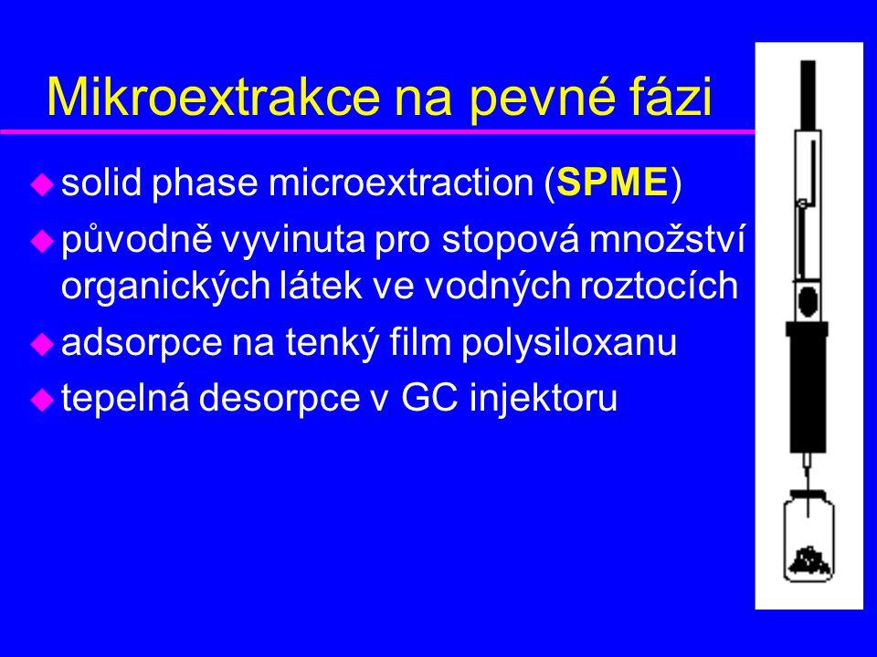 Mikroextrakce na pevné fázi u solid phase microextraction (SPME) u původně vyvinuta pro stopová množství organických látek ve vodných roztocích u adsorpce na tenký film polysiloxanu u tepelná desorpce v GC injektoru