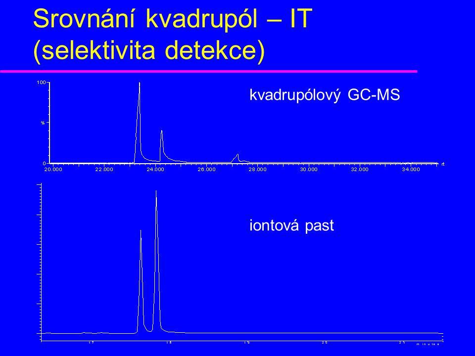 Srovnání kvadrupól – IT (selektivita detekce) kvadrupólový GC-MS iontová past