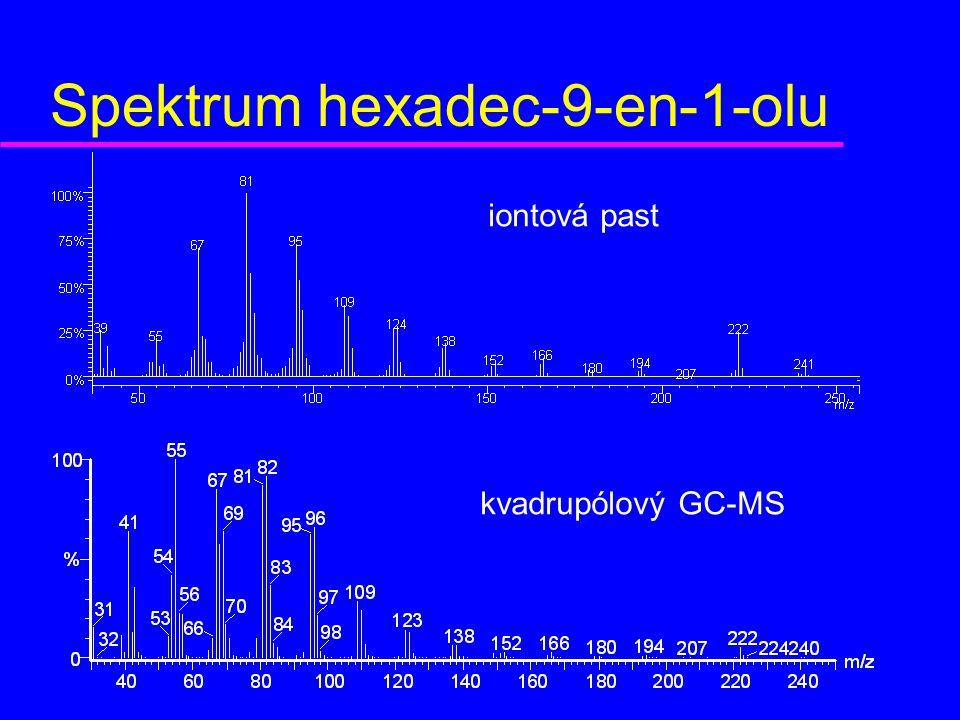 Spektrum hexadec-9-en-1-olu kvadrupólový GC-MS iontová past