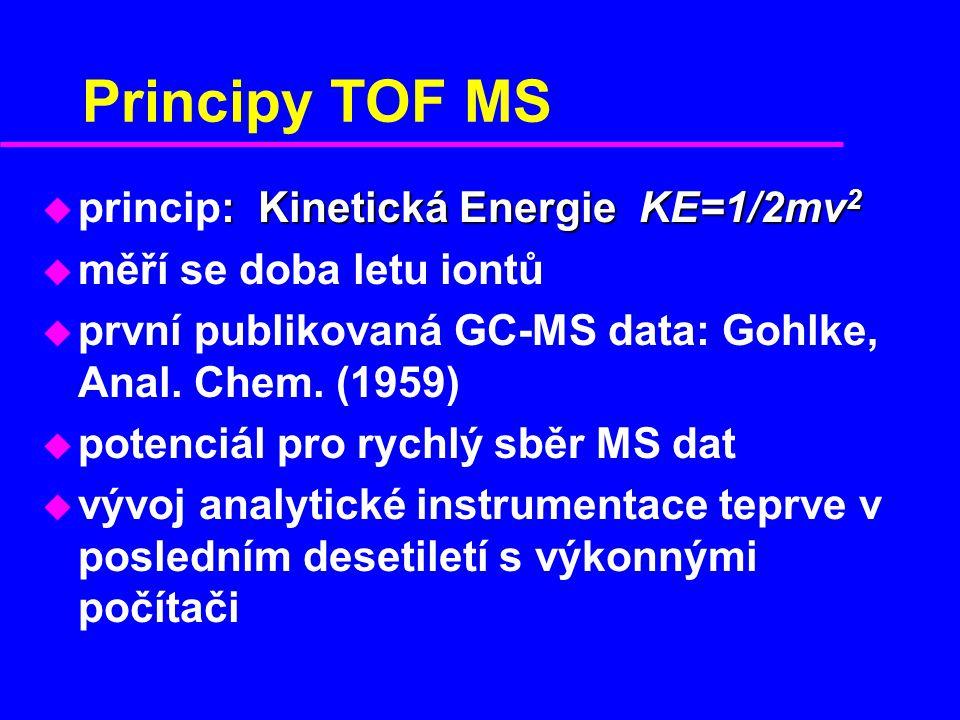 Principy TOF MS : Kinetická Energie KE=1/2mv 2 u princip: Kinetická Energie KE=1/2mv 2 u měří se doba letu iontů u první publikovaná GC-MS data: Gohlke, Anal.