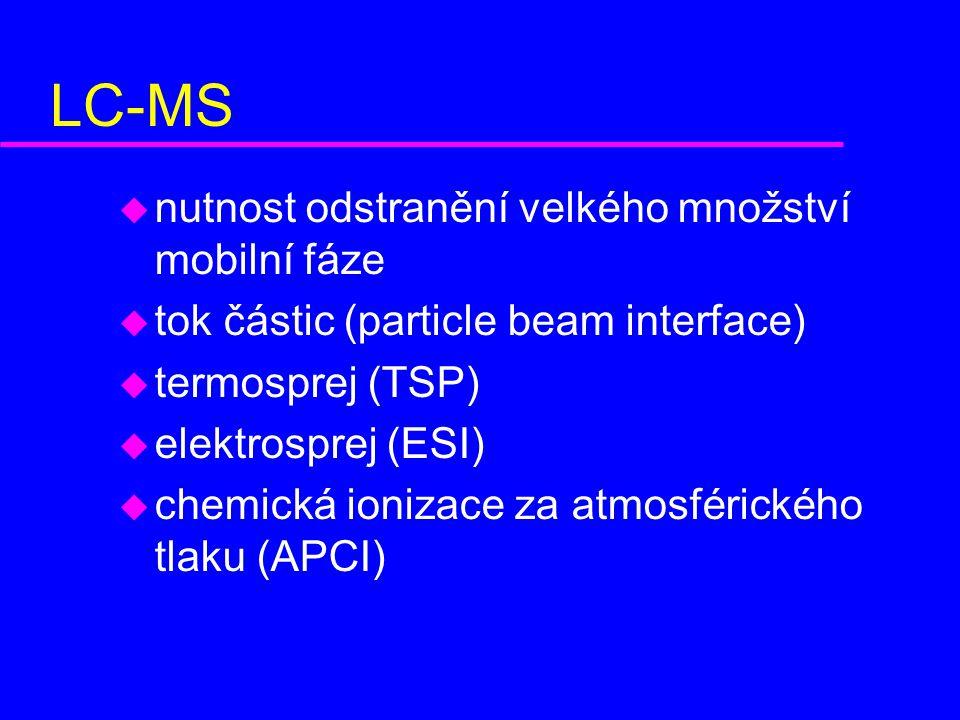 LC-MS u nutnost odstranění velkého množství mobilní fáze u tok částic (particle beam interface) u termosprej (TSP) u elektrosprej (ESI) u chemická ionizace za atmosférického tlaku (APCI)