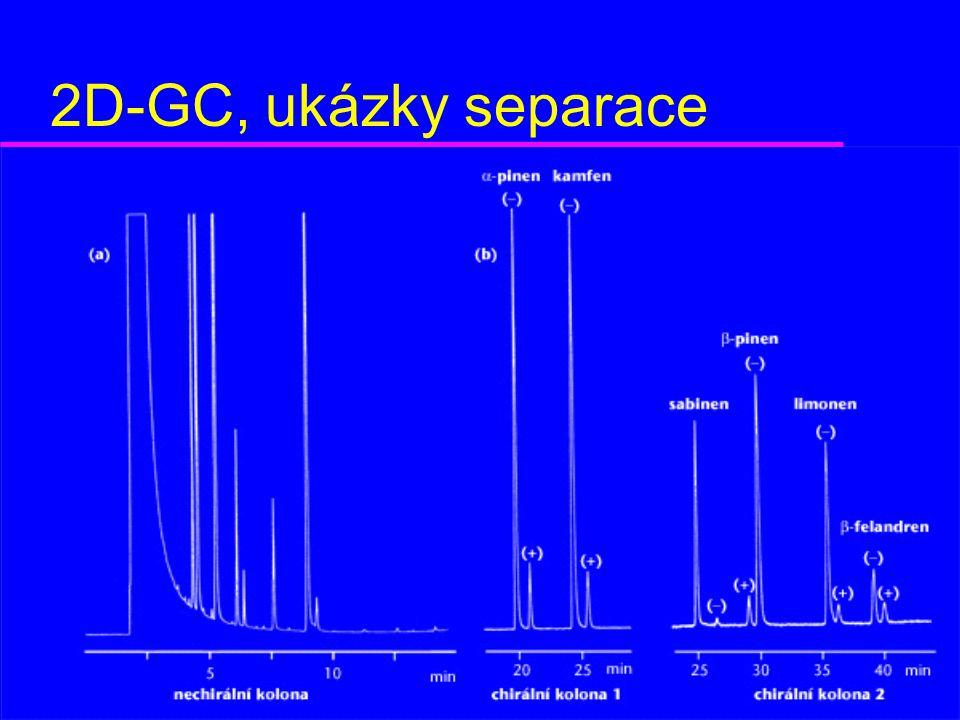2D-GC, ukázky separace