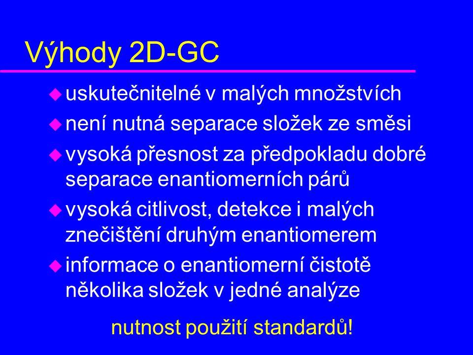 Výhody 2D-GC u uskutečnitelné v malých množstvích u není nutná separace složek ze směsi u vysoká přesnost za předpokladu dobré separace enantiomerních párů u vysoká citlivost, detekce i malých znečištění druhým enantiomerem u informace o enantiomerní čistotě několika složek v jedné analýze nutnost použití standardů!