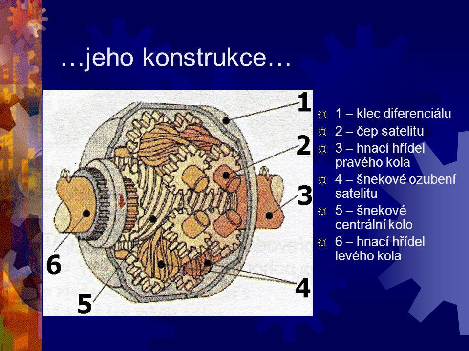 …jeho konstrukce… ☼ 1 – klec diferenciálu ☼ 2 – čep satelitu ☼ 3 – hnací hřídel pravého kola ☼ 4 – šnekové ozubení satelitu ☼ 5 – šnekové centrální kolo ☼ 6 – hnací hřídel levého kola