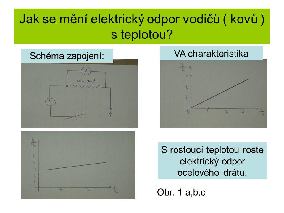 Vysvětli podle fotografií velikost procházejícího proudu fotorezistorem: 1)2) V druhém případě je větší osvětlení, tím je menší odpor fotorezistoru a obvodem prochází větší proud.