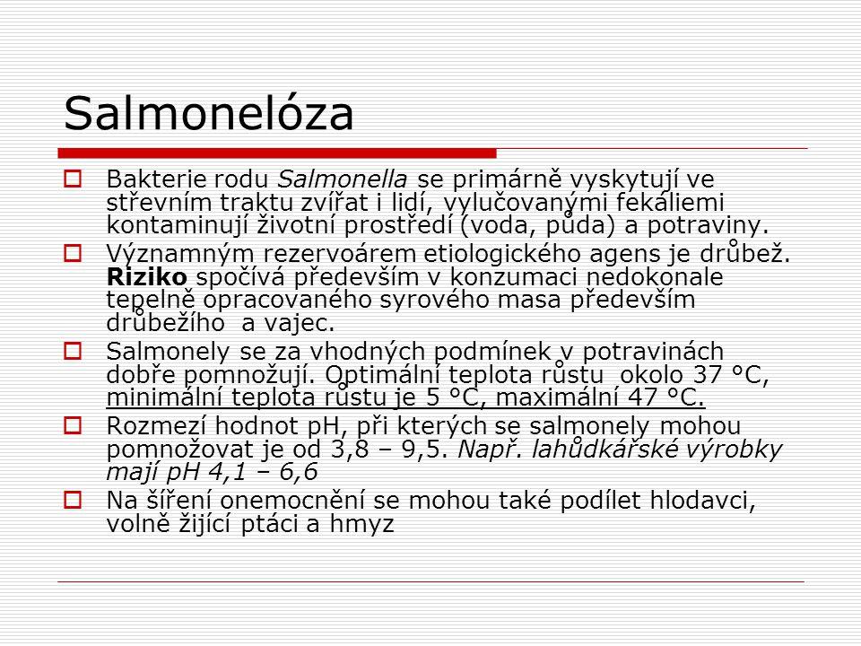 Salmonelóza  Bakterie rodu Salmonella se primárně vyskytují ve střevním traktu zvířat i lidí, vylučovanými fekáliemi kontaminují životní prostředí (v