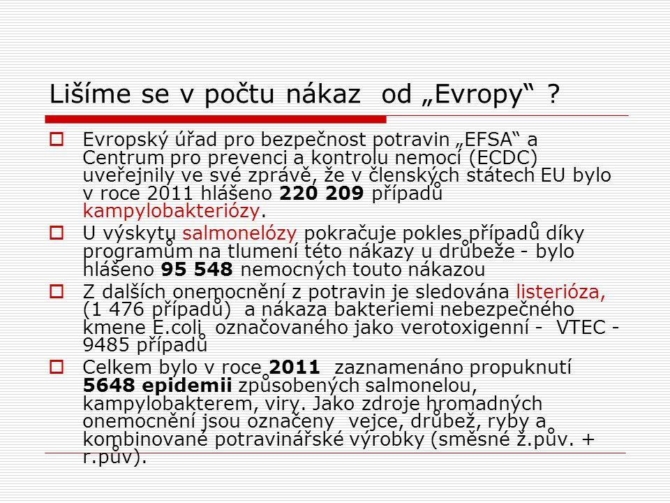 """Lišíme se v počtu nákaz od """"Evropy"""" ?  Evropský úřad pro bezpečnost potravin """"EFSA"""" a Centrum pro prevenci a kontrolu nemocí (ECDC) uveřejnily ve své"""
