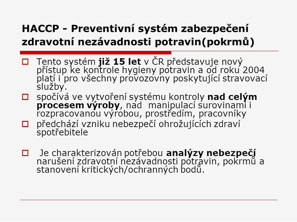 Základní principy systému kritických bodů HACCP 1.provedení analýzy nebezpečí 2.stanovení kritických bodů 3.stanovení znaků a hodnot kritických mezí v kritických bodech 4.vymezení systému sledování v kritických bodech 5.určení nápravných opatření, 6.zavedení ověřovacích postupů s cílem potvrdit, že systém pracuje účinně 7.zavedení evidence.