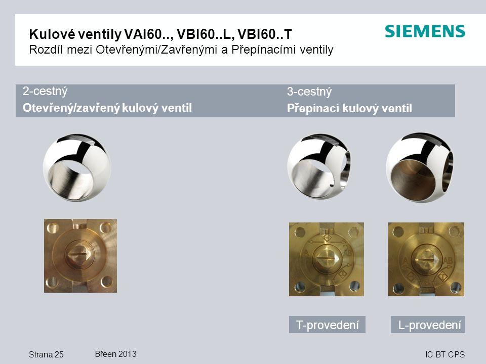 IC BT CPS Kulové ventily VAI60.., VBI60..L, VBI60..T Rozdíl mezi Otevřenými/Zavřenými a Přepínacími ventily Strana 25 2-cestný Otevřený/zavřený kulový ventil 3-cestný Přepínací kulový ventil T-provedeníL-provedení Břeen 2013